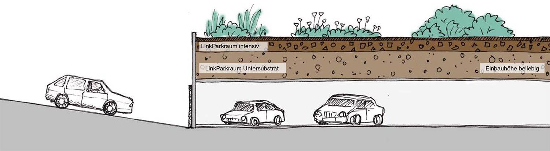 parkraum substrat tiefgarage